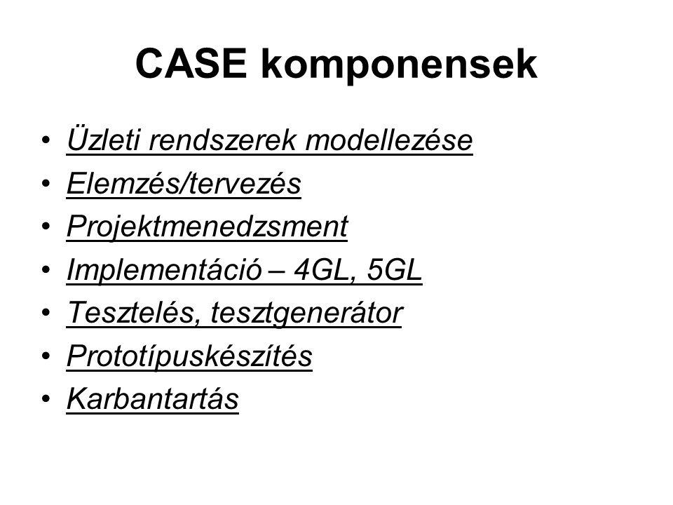 CASE komponensek Üzleti rendszerek modellezése Elemzés/tervezés Projektmenedzsment Implementáció – 4GL, 5GL Tesztelés, tesztgenerátor Prototípuskészít