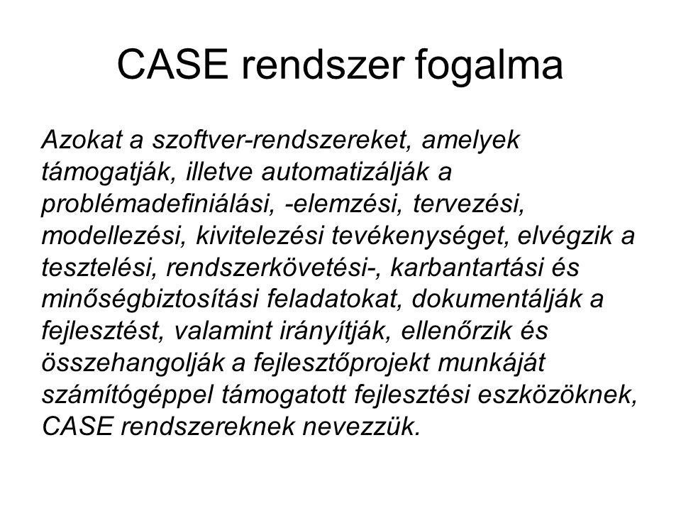 CASE rendszer fogalma Azokat a szoftver-rendszereket, amelyek támogatják, illetve automatizálják a problémadefiniálási, -elemzési, tervezési, modellez