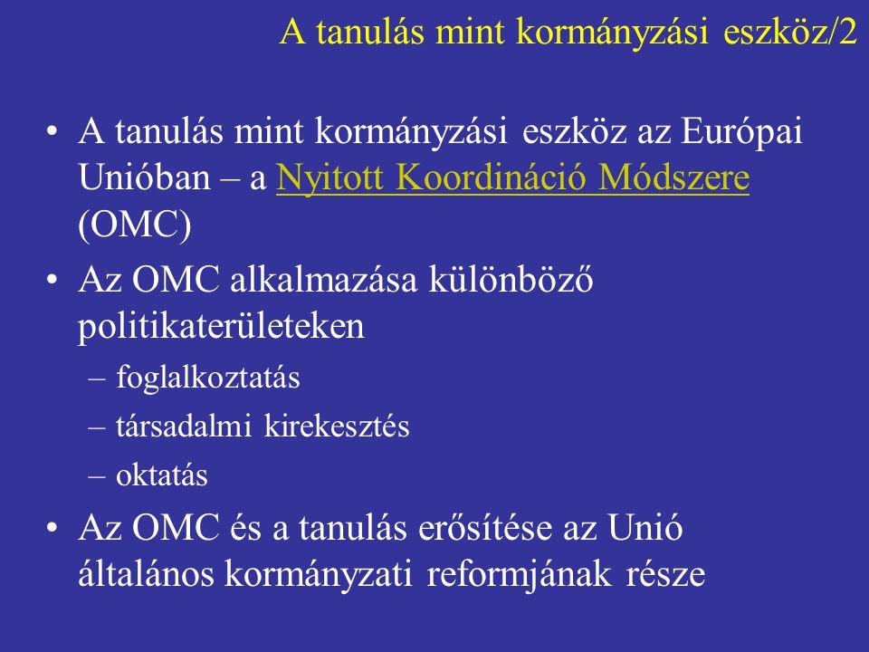 A tanulás mint kormányzási eszköz/2 A tanulás mint kormányzási eszköz az Európai Unióban – a Nyitott Koordináció Módszere (OMC)Nyitott Koordináció Módszere Az OMC alkalmazása különböző politikaterületeken –foglalkoztatás –társadalmi kirekesztés –oktatás Az OMC és a tanulás erősítése az Unió általános kormányzati reformjának része