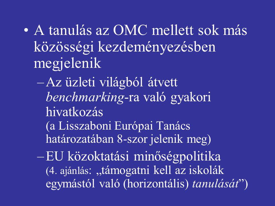 A tanulás az OMC mellett sok más közösségi kezdeményezésben megjelenik –Az üzleti világból átvett benchmarking-ra való gyakori hivatkozás (a Lisszaboni Európai Tanács határozatában 8-szor jelenik meg) –EU közoktatási minőségpolitika (4.
