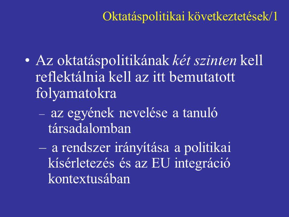 Oktatáspolitikai következtetések/1 Az oktatáspolitikának két szinten kell reflektálnia kell az itt bemutatott folyamatokra – az egyének nevelése a tanuló társadalomban – a rendszer irányítása a politikai kísérletezés és az EU integráció kontextusában