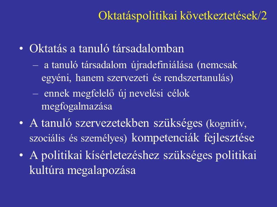 Oktatáspolitikai következtetések/2 Oktatás a tanuló társadalomban – a tanuló társadalom újradefiniálása (nemcsak egyéni, hanem szervezeti és rendszertanulás) – ennek megfelelő új nevelési célok megfogalmazása A tanuló szervezetekben szükséges (kognitív, szociális és személyes) kompetenciák fejlesztése A politikai kísérletezéshez szükséges politikai kultúra megalapozása