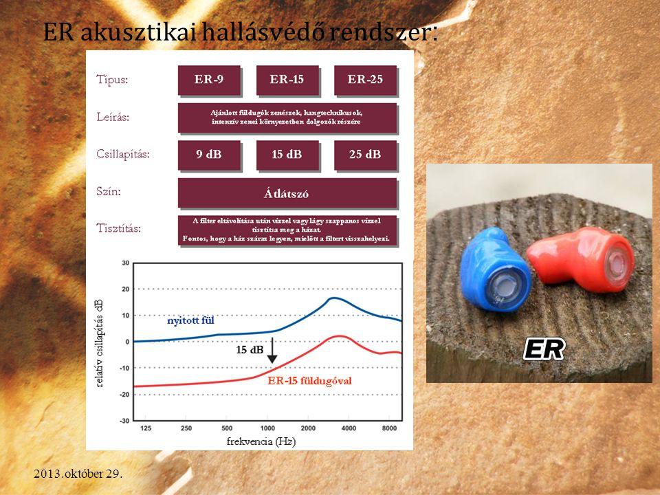 2013.október 29. ER akusztikai hallásvédő rendszer :