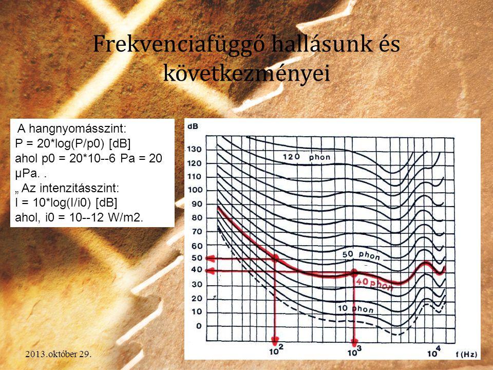 """2013.október 29. Frekvenciafüggő hallásunk és következményei A hangnyomásszint: P = 20*log(P/p0) [dB] ahol p0 = 20*10--6 Pa = 20 µPa.. """" Az intenzitás"""