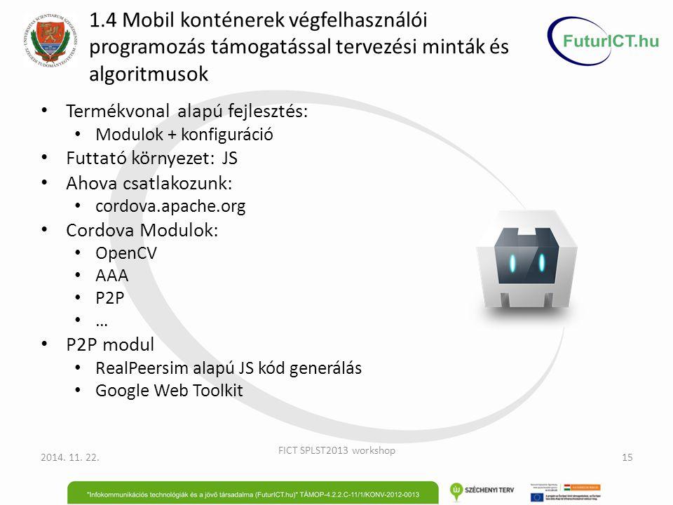 1.4 Mobil konténerek végfelhasználói programozás támogatással tervezési minták és algoritmusok Termékvonal alapú fejlesztés: Modulok + konfiguráció Fu