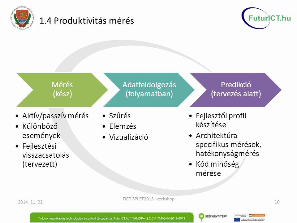 1.4 Produktivitás mérés 2014. 11. 22. FICT SPLST2013 workshop 16 Mérés (kész) Aktív/passzív mérés Különböző események Fejlesztési visszacsatolás (terv