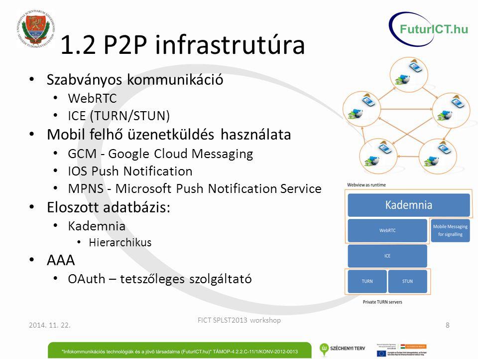 1.2 P2P infrastrutúra Szabványos kommunikáció WebRTC ICE (TURN/STUN) Mobil felhő üzenetküldés használata GCM - Google Cloud Messaging IOS Push Notific