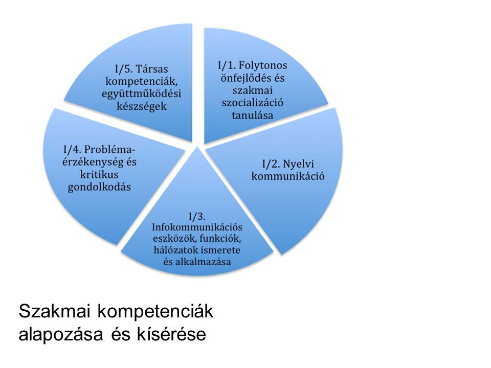 Szakmai kompetenciák alapozása és kísérése I.