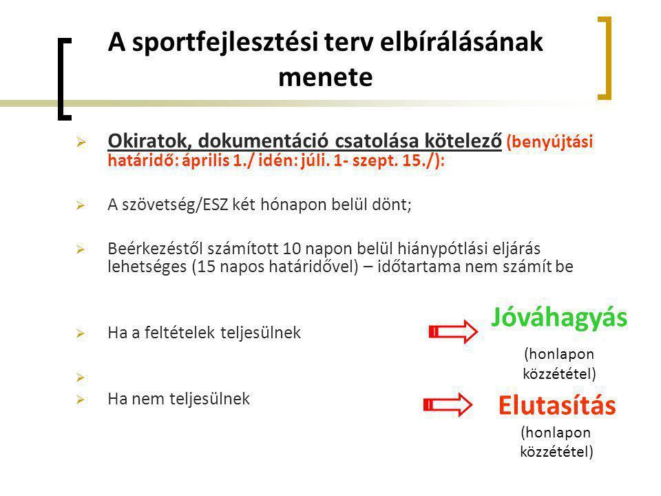 A sportfejlesztési terv elbírálásának menete  Okiratok, dokumentáció csatolása kötelező (benyújtási határidő: április 1./ idén: júli. 1- szept. 15./)