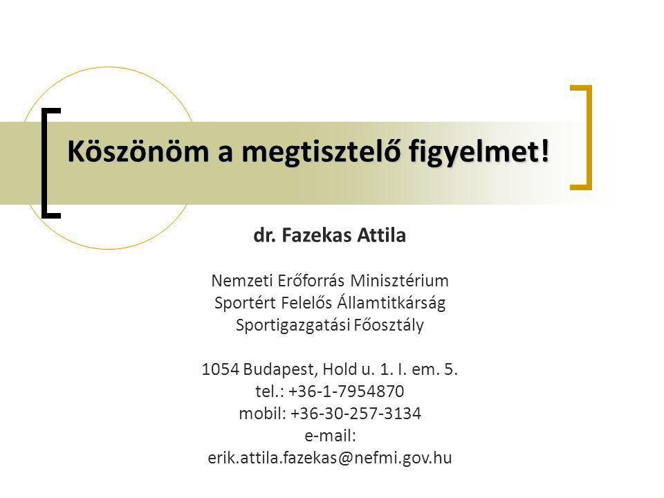 Köszönöm a megtisztelő figyelmet! dr. Fazekas Attila Nemzeti Erőforrás Minisztérium Sportért Felelős Államtitkárság Sportigazgatási Főosztály 1054 Bud