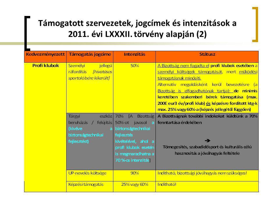 Támogatott szervezetek, jogcímek és intenzitások a 2011. évi LXXXII. törvény alapján (2)