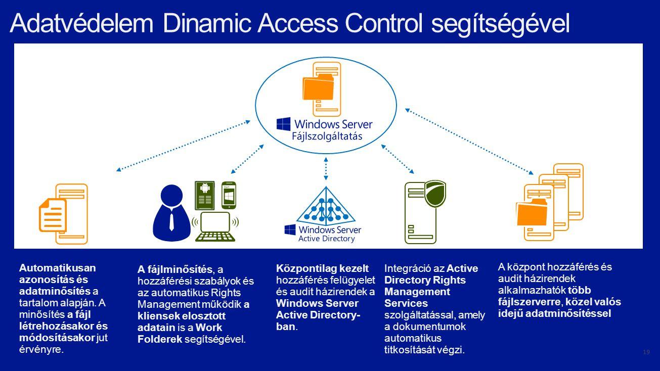 Adatvédelem Dinamic Access Control segítségével Központilag kezelt hozzáférés felügyelet és audit házirendek a Windows Server Active Directory- ban.