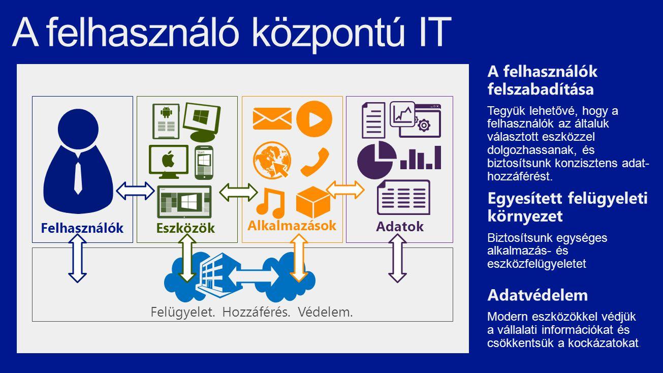 """Azonos """"Vállalati portál élmény többféle eszközre Egyszerű regisztráció és eszköz-befogadás (enrollment) Automatikus kapcsolat a belső erőforrásokhoz Tegyük lehetővé az IT demokratizálódását a szabályozási elvek feladása nélkül"""