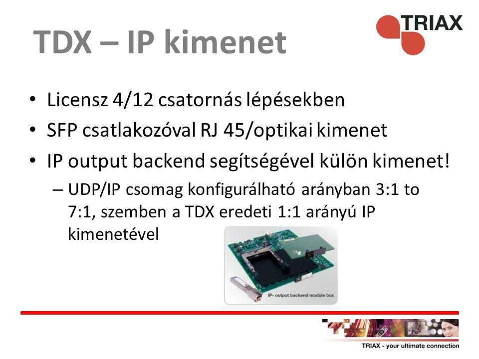 Licensz 4/12 csatornás lépésekben SFP csatlakozóval RJ 45/optikai kimenet IP output backend segítségével külön kimenet! – UDP/IP csomag konfigurálható