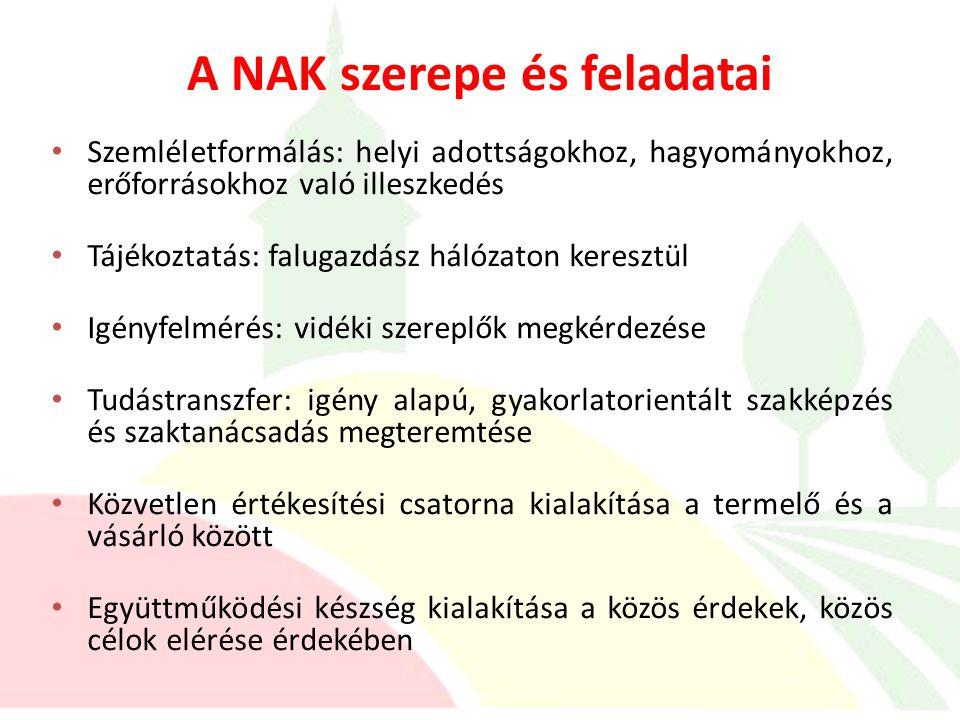 A NAK szerepe és feladatai Szemléletformálás: helyi adottságokhoz, hagyományokhoz, erőforrásokhoz való illeszkedés Tájékoztatás: falugazdász hálózaton