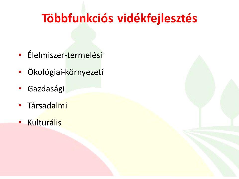 Többfunkciós vidékfejlesztés Élelmiszer-termelési Ökológiai-környezeti Gazdasági Társadalmi Kulturális