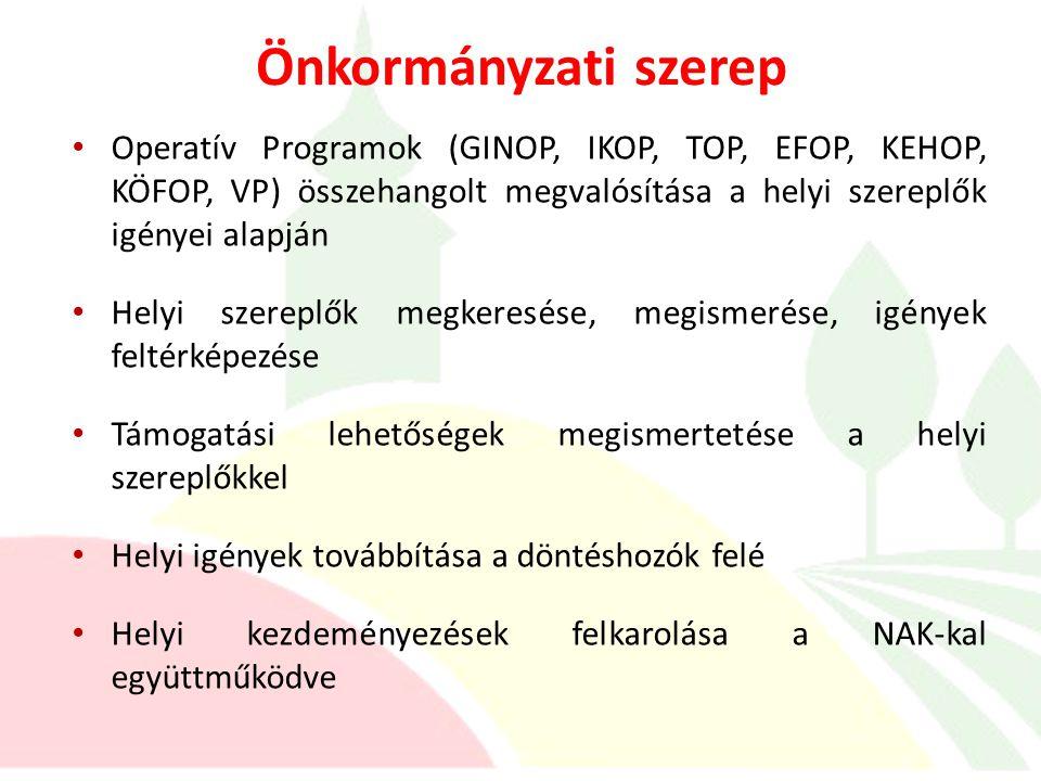 Önkormányzati szerep Operatív Programok (GINOP, IKOP, TOP, EFOP, KEHOP, KÖFOP, VP) összehangolt megvalósítása a helyi szereplők igényei alapján Helyi