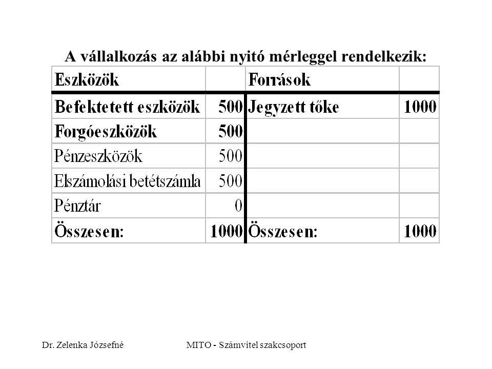 Dr. Zelenka JózsefnéMITO - Számvitel szakcsoport A vállalkozás az alábbi nyitó mérleggel rendelkezik: