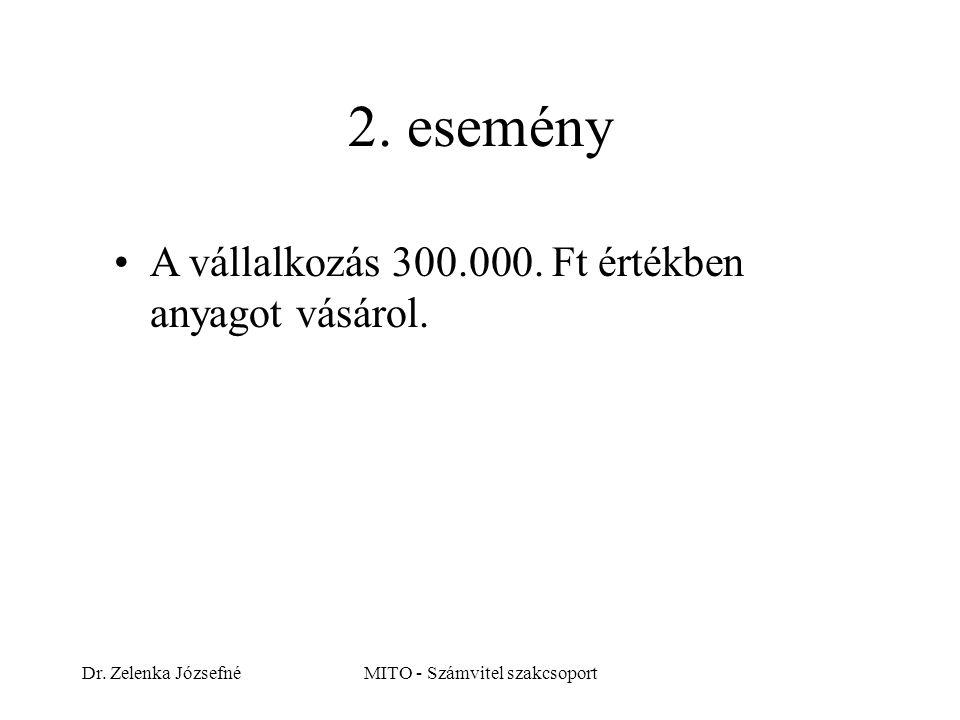 Dr.Zelenka JózsefnéMITO - Számvitel szakcsoport 2.