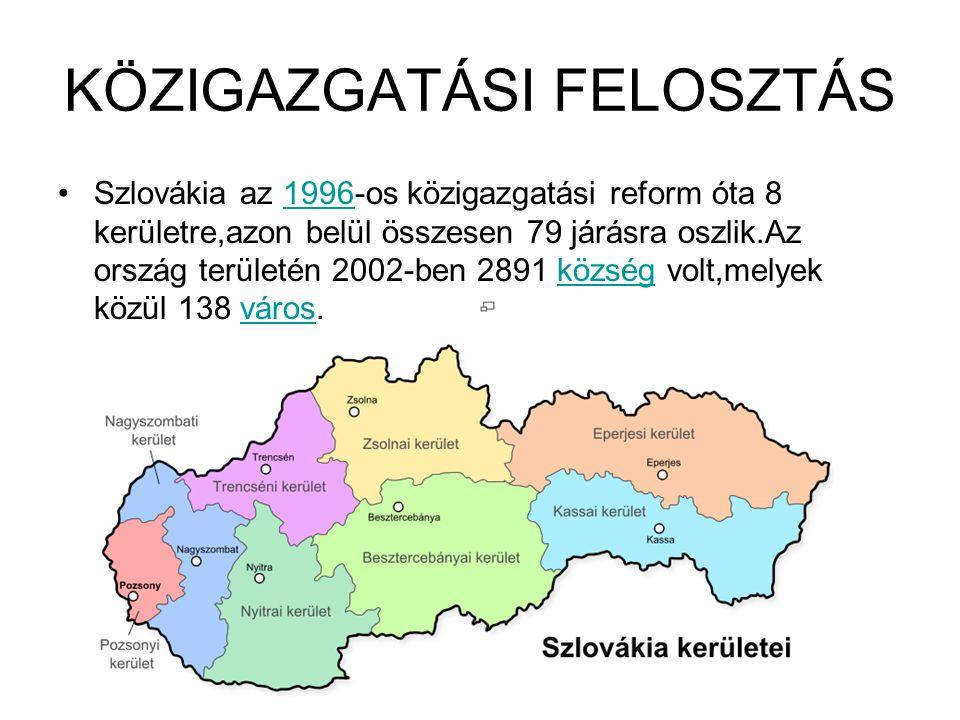 KÖZIGAZGATÁSI FELOSZTÁS Szlovákia az 1996-os közigazgatási reform óta 8 kerületre,azon belül összesen 79 járásra oszlik.Az ország területén 2002-ben 2891 község volt,melyek közül 138 város.1996községváros Szlovákia kerületei Szlovákia kerületei Kerület Székhely 1PozsonyiPozsonyi (Bratislavský kraj)PozsonyPozsony (Bratislava) 2NagyszombatiNagyszombati (Trnavský kraj)NagyszombatNagyszombat (Trnava) 3NyitraiNyitrai (Nitriansky kraj)NyitraNyitra (Nitra) 4TrencséniTrencséni (Trenčiansky kraj)TrencsénTrencsén (Trenčín) 5ZsolnaiZsolnai (Žilinský kraj)ZsolnaZsolna (Žilina) 6BesztercebányaiBesztercebányai (Banskobystrický kraj)BesztercebányaBesztercebánya (Banská Bystrica) 7KassaiKassai (Košický kraj)KassaKassa (Košice) 8EperjesiEperjesi (Prešovský kraj)EperjesEperjes (Prešov)
