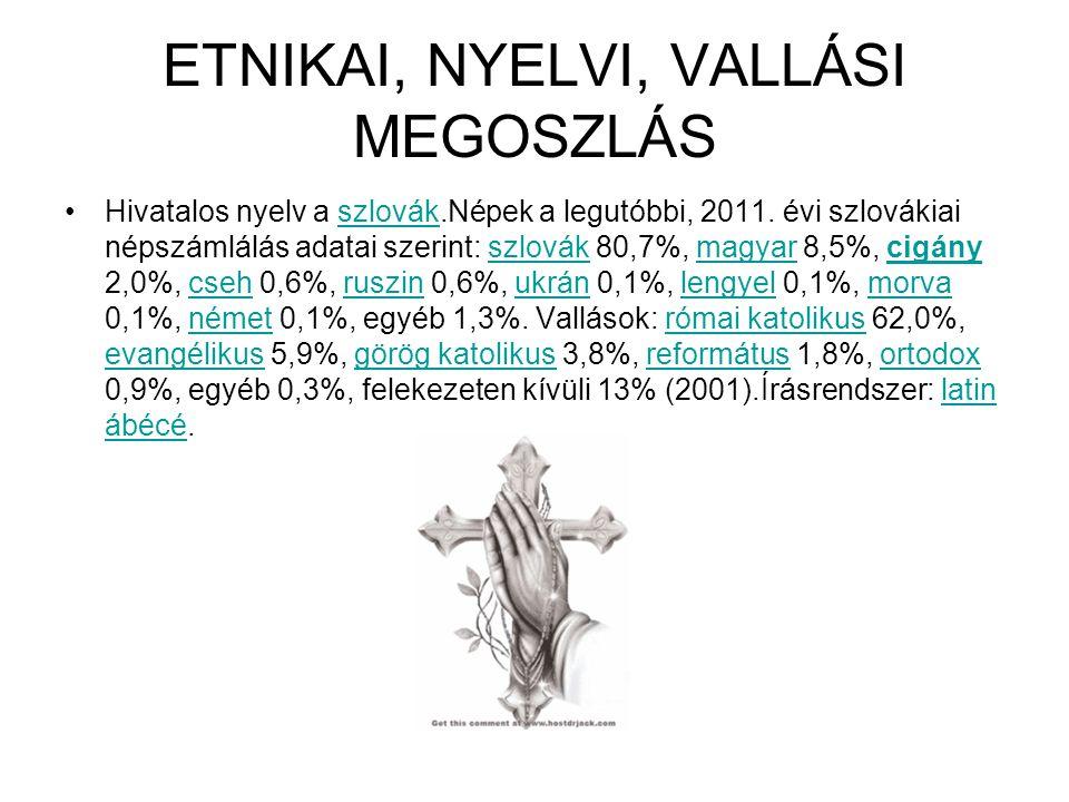 ETNIKAI, NYELVI, VALLÁSI MEGOSZLÁS Hivatalos nyelv a szlovák.Népek a legutóbbi, 2011. évi szlovákiai népszámlálás adatai szerint: szlovák 80,7%, magya