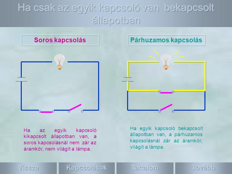 Ha az egyik kapcsoló kikapcsolt állapotban van, a soros kapcsolásnál nem zár az áramkör, nem világít a lámpa.