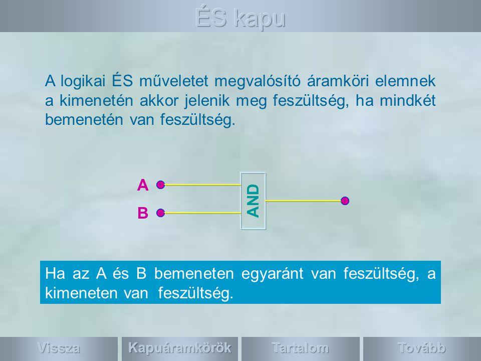 A logikai ÉS műveletet megvalósító áramköri elemnek a kimenetén akkor jelenik meg feszültség, ha mindkét bemenetén van feszültség.