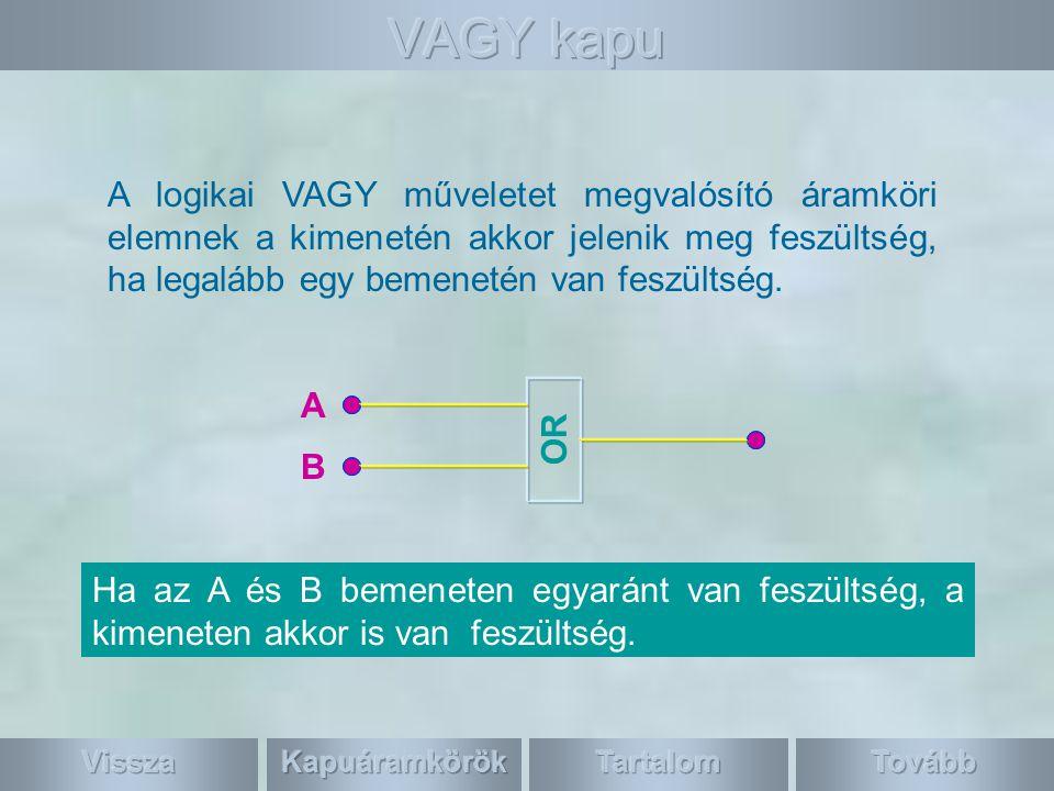 A logikai VAGY műveletet megvalósító áramköri elemnek a kimenetén akkor jelenik meg feszültség, ha legalább egy bemenetén van feszültség.