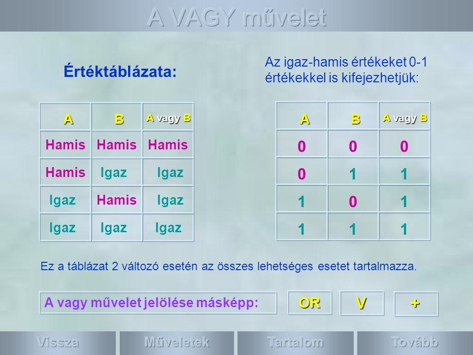 Az igaz-hamis értékeket 0-1 értékekkel is kifejezhetjük: 011 111 Értéktáblázata: Ez a táblázat 2 változó esetén az összes lehetséges esetet tartalmazza.