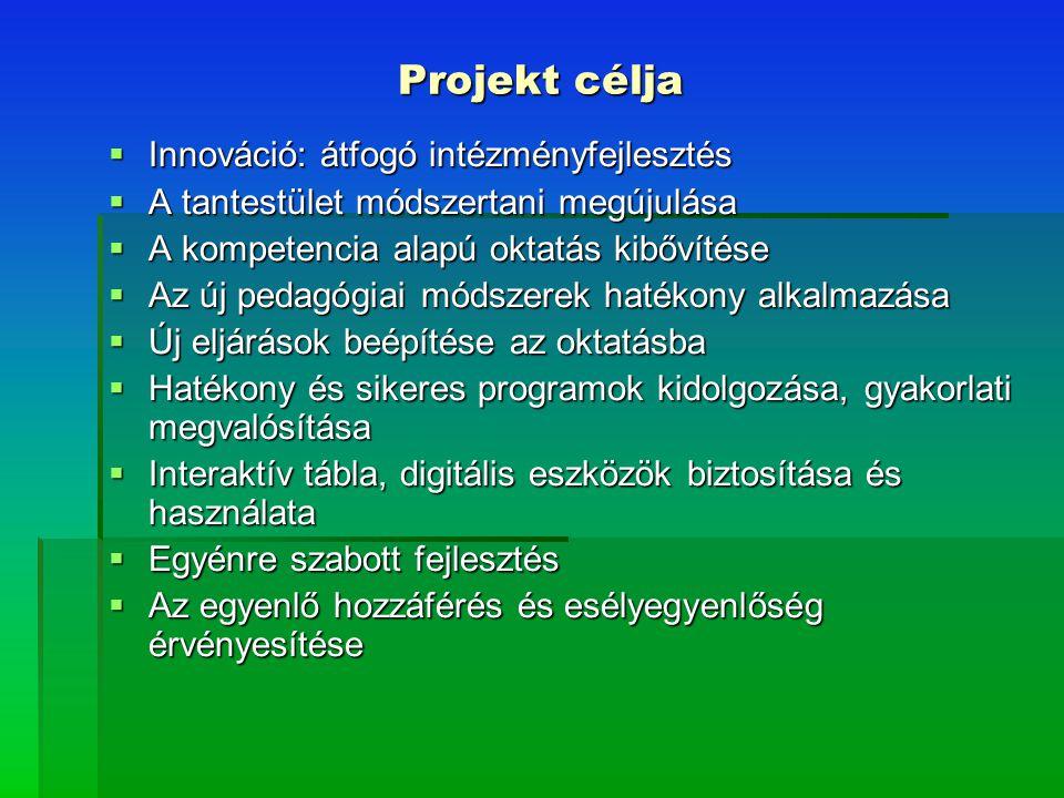 Projekt célja  Innováció: átfogó intézményfejlesztés  A tantestület módszertani megújulása  A kompetencia alapú oktatás kibővítése  Az új pedagógiai módszerek hatékony alkalmazása  Új eljárások beépítése az oktatásba  Hatékony és sikeres programok kidolgozása, gyakorlati megvalósítása  Interaktív tábla, digitális eszközök biztosítása és használata  Egyénre szabott fejlesztés  Az egyenlő hozzáférés és esélyegyenlőség érvényesítése