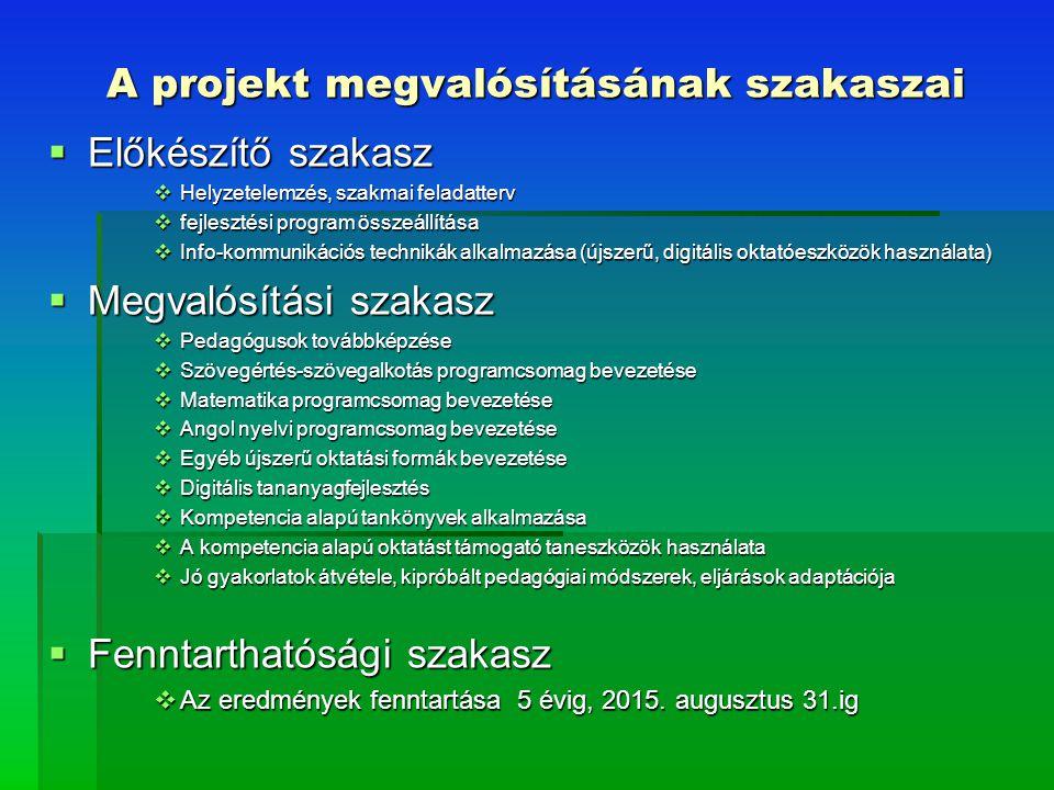 A projekt megvalósításának szakaszai  Előkészítő szakasz  Helyzetelemzés, szakmai feladatterv  fejlesztési program összeállítása  Info-kommunikációs technikák alkalmazása (újszerű, digitális oktatóeszközök használata)  Megvalósítási szakasz  Pedagógusok továbbképzése  Szövegértés-szövegalkotás programcsomag bevezetése  Matematika programcsomag bevezetése  Angol nyelvi programcsomag bevezetése  Egyéb újszerű oktatási formák bevezetése  Digitális tananyagfejlesztés  Kompetencia alapú tankönyvek alkalmazása  A kompetencia alapú oktatást támogató taneszközök használata  Jó gyakorlatok átvétele, kipróbált pedagógiai módszerek, eljárások adaptációja  Fenntarthatósági szakasz  Az eredmények fenntartása 5 évig, 2015.