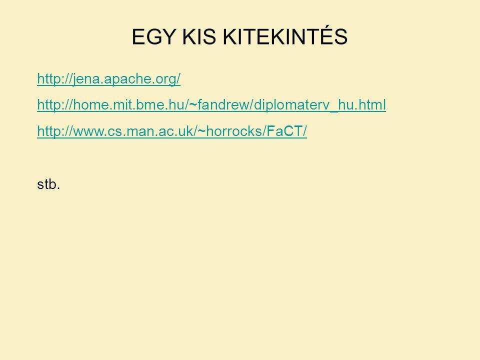 EGY KIS KITEKINTÉS http://jena.apache.org/ http://home.mit.bme.hu/~fandrew/diplomaterv_hu.html http://www.cs.man.ac.uk/~horrocks/FaCT/ stb.