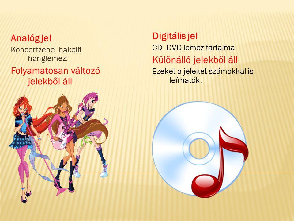 Analóg jel Koncertzene, bakelit hanglemez: Folyamatosan változó jelekből áll Digitális jel CD, DVD lemez tartalma Különálló jelekből áll Ezeket a jele