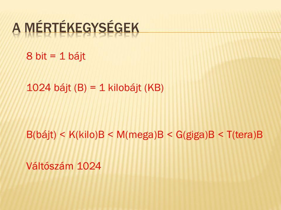 8 bit = 1 bájt 1024 bájt (B) = 1 kilobájt (KB) B(bájt) < K(kilo)B < M(mega)B < G(giga)B < T(tera)B Váltószám 1024