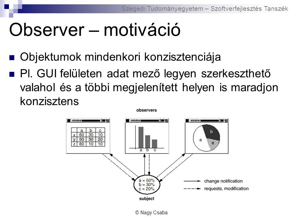 Szegedi Tudományegyetem – Szoftverfejlesztés Tanszék Observer – motiváció Objektumok mindenkori konzisztenciája Pl.