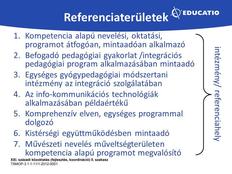 Referenciaterületek 1.Kompetencia alapú nevelési, oktatási, programot átfogóan, mintaadóan alkalmazó 2.Befogadó pedagógiai gyakorlat /integrációs pedagógiai program alkalmazásában mintaadó 3.Egységes gyógypedagógiai módszertani intézmény az integráció szolgálatában 4.Az info-kommunikációs technológiák alkalmazásában példaértékű 5.Komprehenzív elven, egységes programmal dolgozó 6.Kistérségi együttműködésben mintaadó 7.Művészeti nevelés műveltségterületen kompetencia alapú programot megvalósító intézmény/ referenciahely