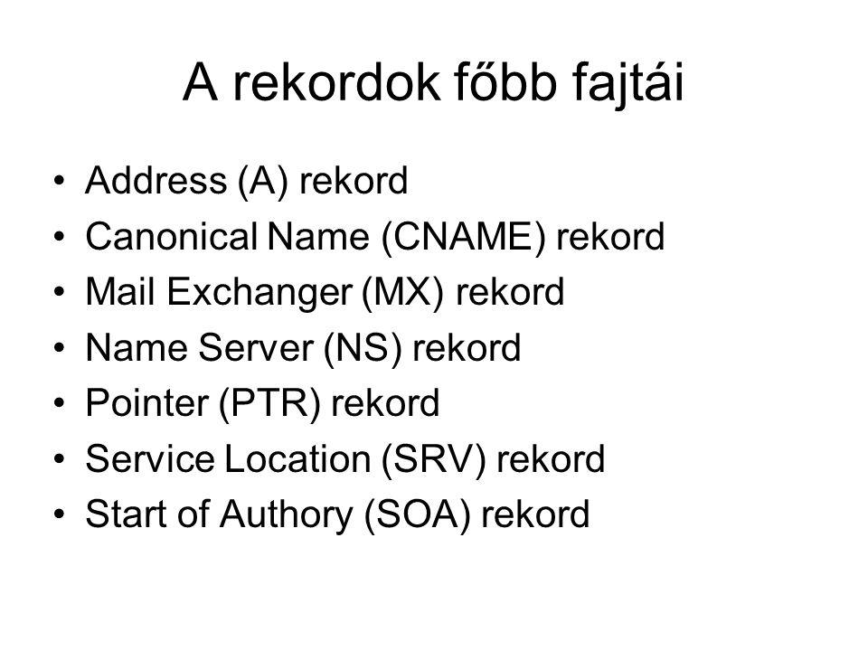 A rekordok főbb fajtái Address (A) rekord Canonical Name (CNAME) rekord Mail Exchanger (MX) rekord Name Server (NS) rekord Pointer (PTR) rekord Servic
