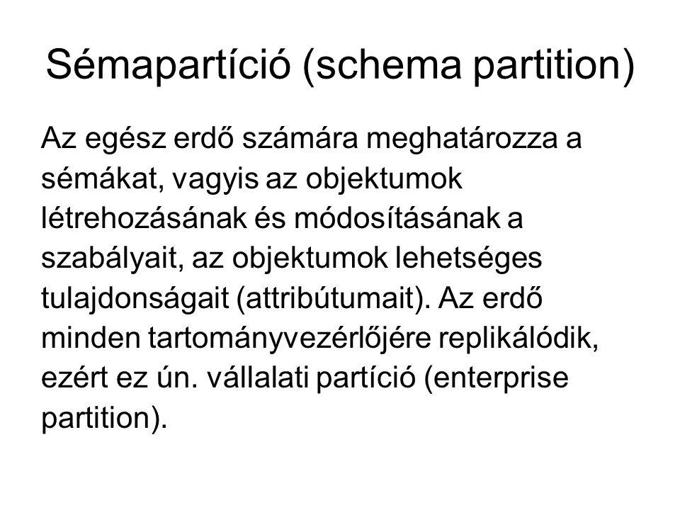 Sémapartíció (schema partition) Az egész erdő számára meghatározza a sémákat, vagyis az objektumok létrehozásának és módosításának a szabályait, az ob