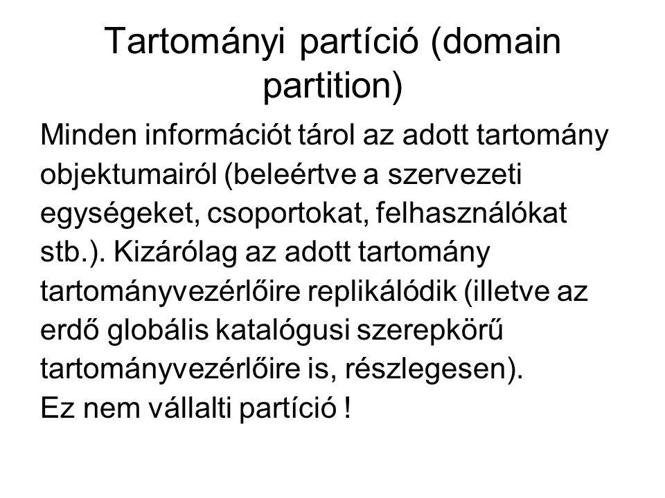 Tartományi partíció (domain partition) Minden információt tárol az adott tartomány objektumairól (beleértve a szervezeti egységeket, csoportokat, felh