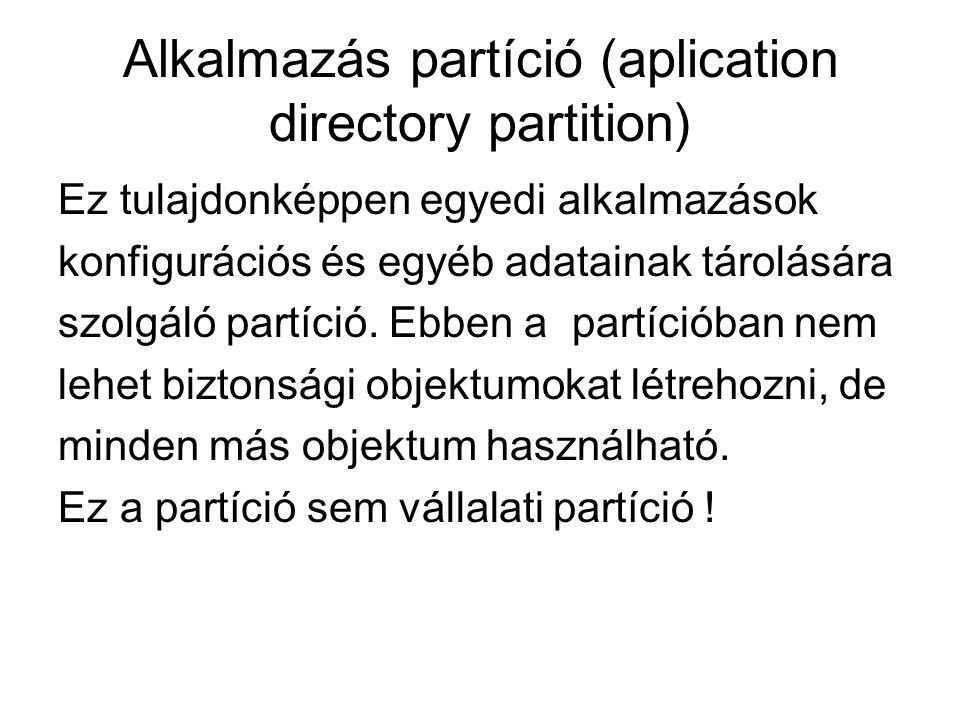 Alkalmazás partíció (aplication directory partition) Ez tulajdonképpen egyedi alkalmazások konfigurációs és egyéb adatainak tárolására szolgáló partíc