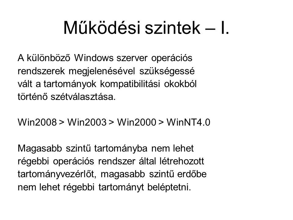Működési szintek – I. A különböző Windows szerver operációs rendszerek megjelenésével szükségessé vált a tartományok kompatibilitási okokból történő s