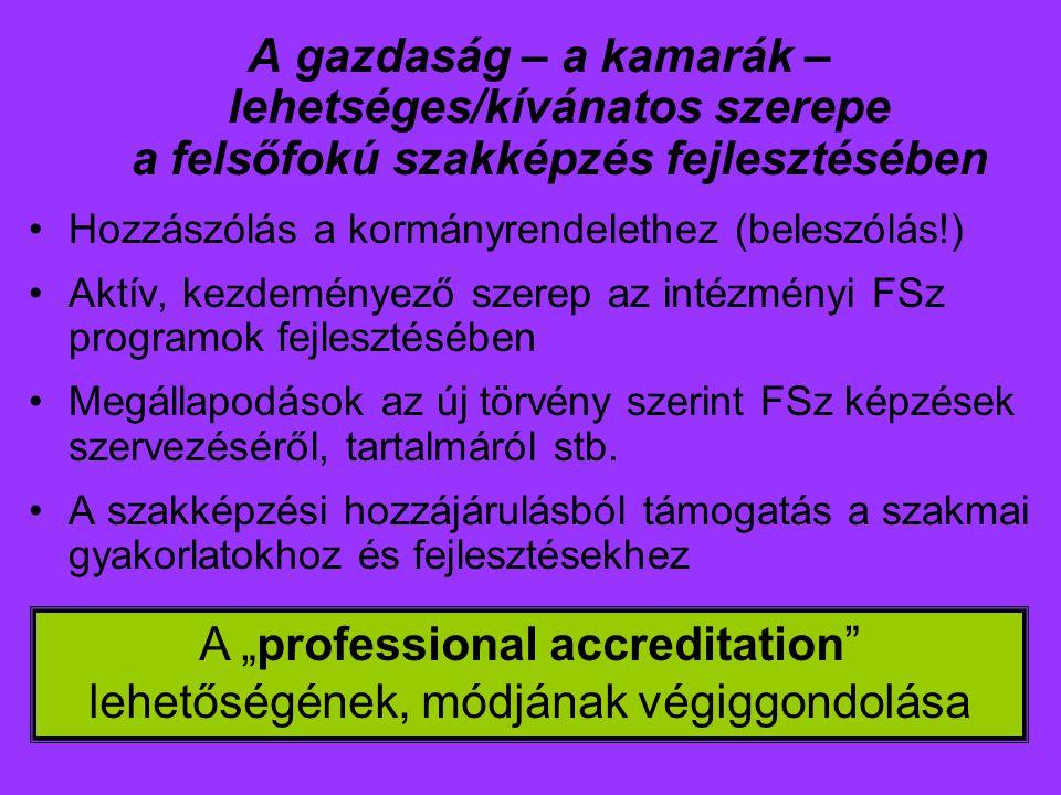 A gazdaság – a kamarák – lehetséges/kívánatos szerepe a felsőfokú szakképzés fejlesztésében Hozzászólás a kormányrendelethez (beleszólás!) Aktív, kezdeményező szerep az intézményi FSz programok fejlesztésében Megállapodások az új törvény szerint FSz képzések szervezéséről, tartalmáról stb.
