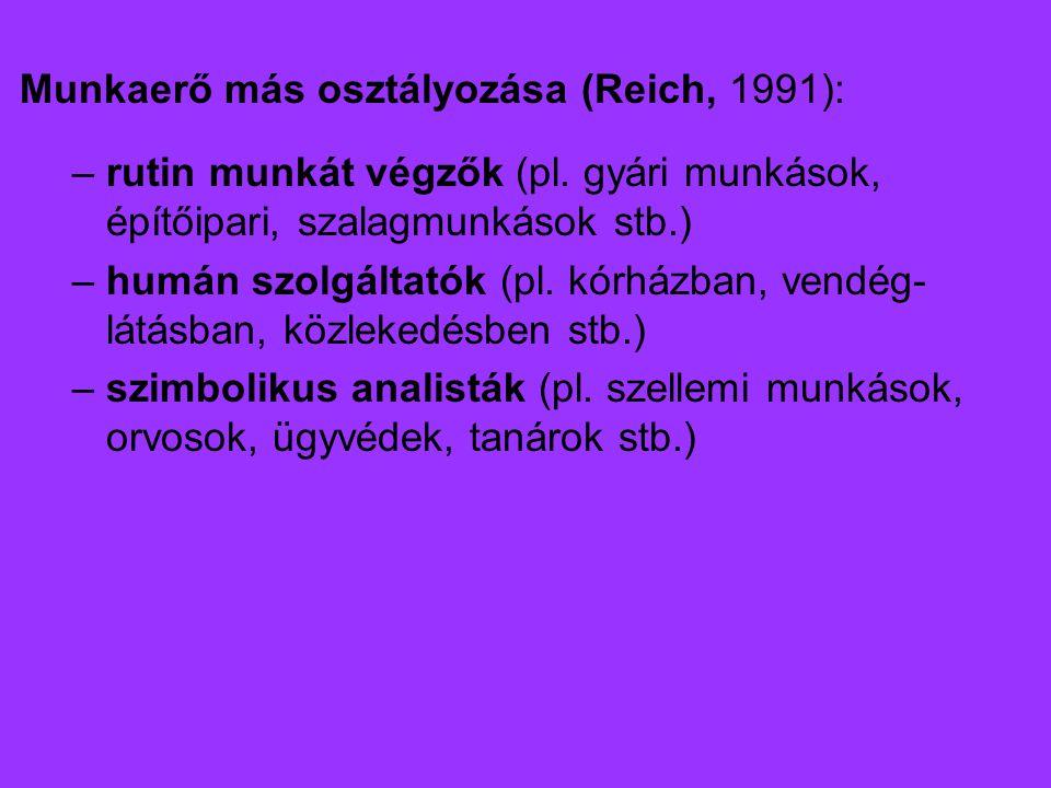 Munkaerő más osztályozása (Reich, 1991): – rutin munkát végzők (pl.