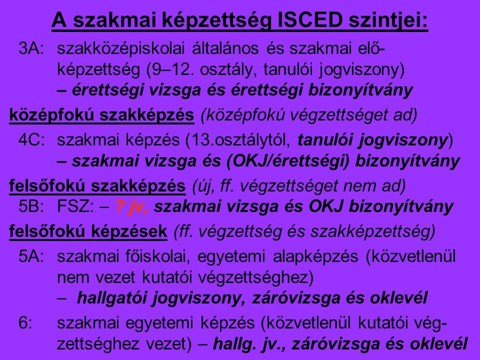 A szakmai képzettség ISCED szintjei: 3A:szakközépiskolai általános és szakmai elő- képzettség (9–12.