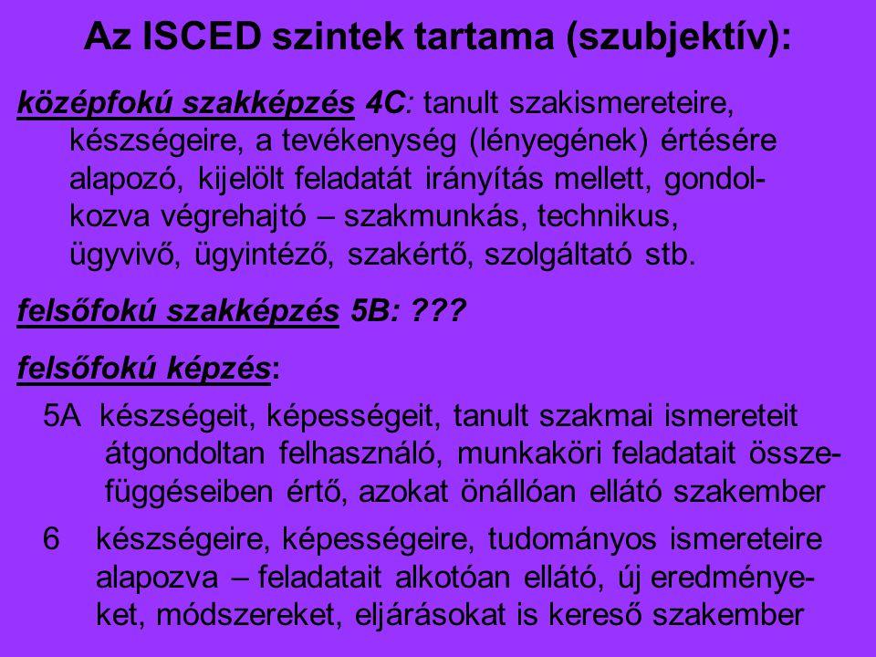 Az ISCED szintek tartama (szubjektív): középfokú szakképzés 4C: tanult szakismereteire, készségeire, a tevékenység (lényegének) értésére alapozó, kijelölt feladatát irányítás mellett, gondol- kozva végrehajtó – szakmunkás, technikus, ügyvivő, ügyintéző, szakértő, szolgáltató stb.
