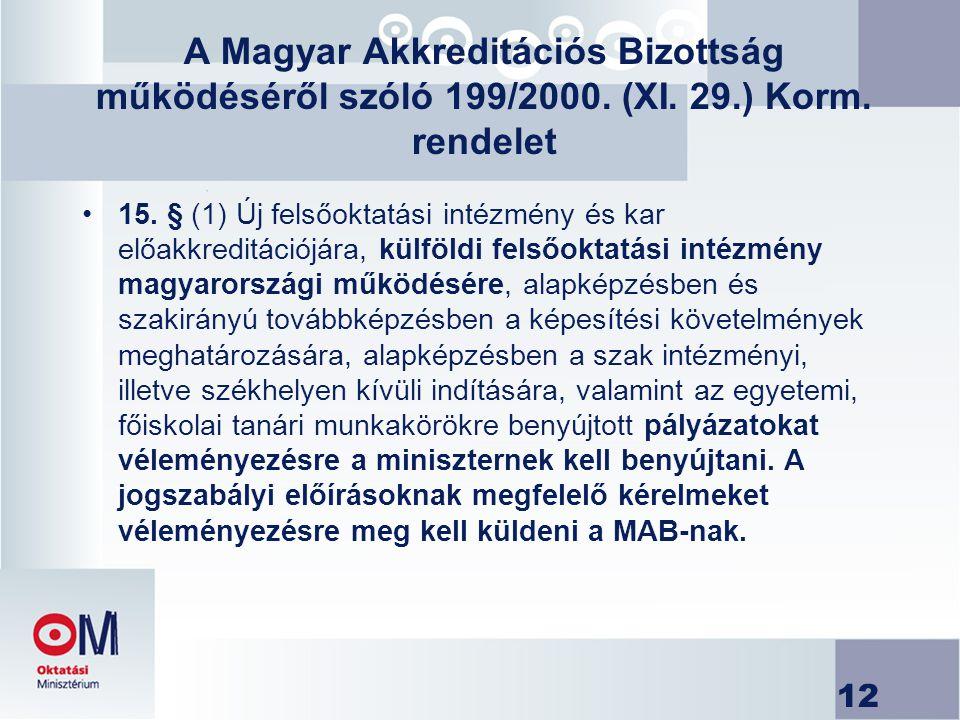 12 A Magyar Akkreditációs Bizottság működéséről szóló 199/2000. (XI. 29.) Korm. rendelet 15. § (1) Új felsőoktatási intézmény és kar előakkreditációjá
