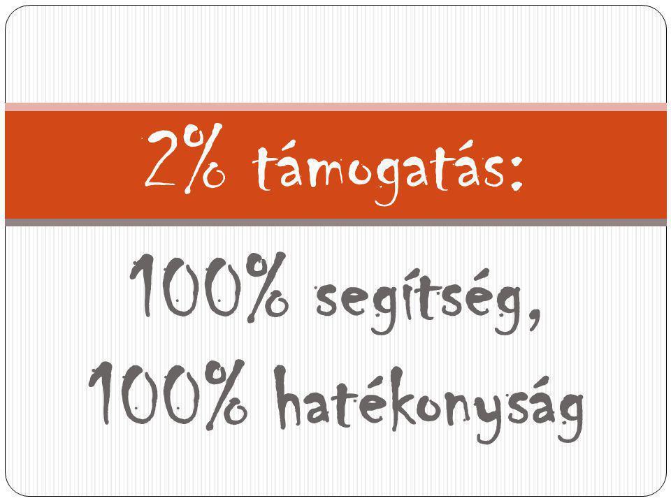 Mi az a 2%.