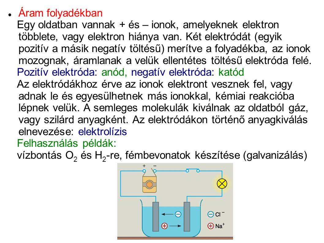 Áram folyadékban Egy oldatban vannak + és – ionok, amelyeknek elektron többlete, vagy elektron hiánya van. Két elektródát (egyik pozitív a másik negat