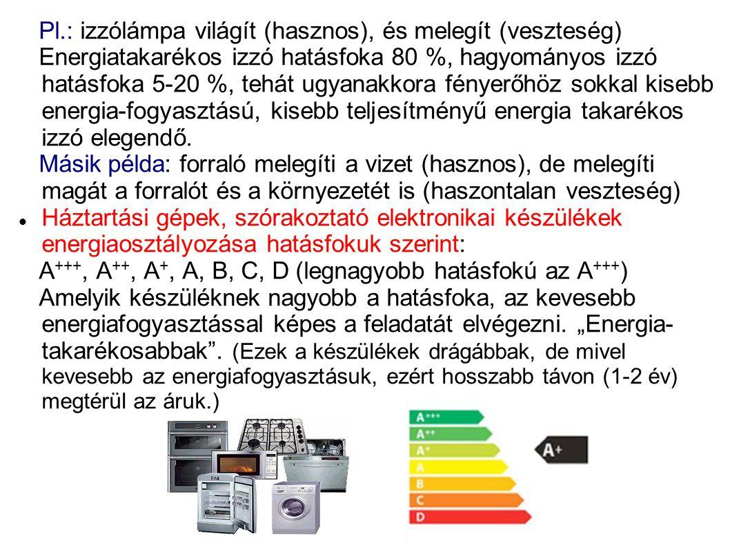 Pl.: izzólámpa világít (hasznos), és melegít (veszteség) Energiatakarékos izzó hatásfoka 80 %, hagyományos izzó hatásfoka 5-20 %, tehát ugyanakkora fé