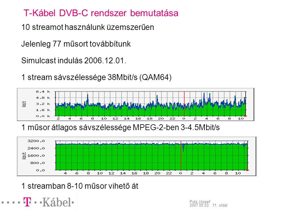 Putz József 2007.05.03, 11. oldal T-Kábel DVB-C rendszer bemutatása 10 streamot használunk üzemszerűen Jelenleg 77 műsort továbbítunk Simulcast indulá